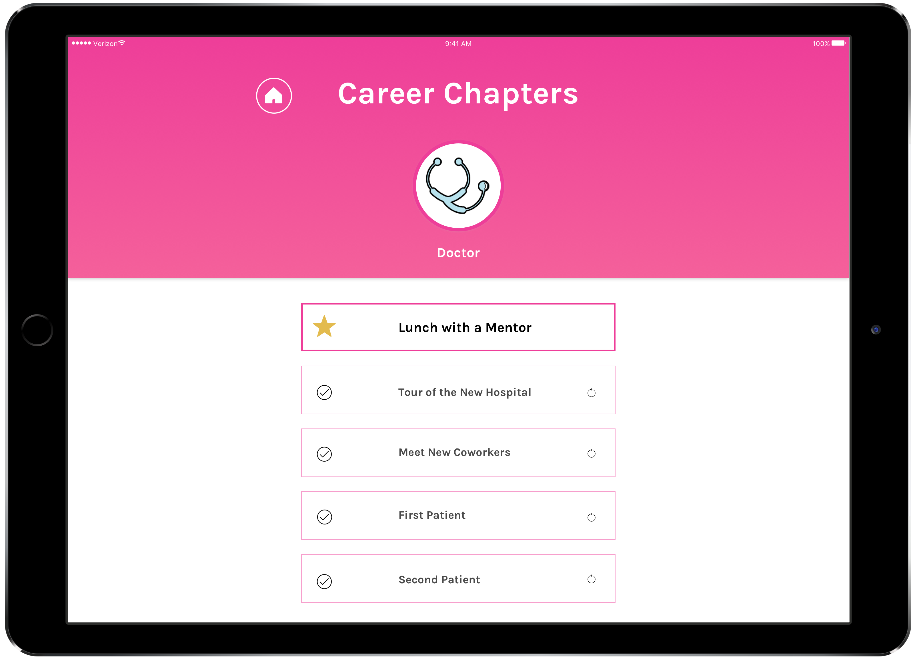 Career Chapters